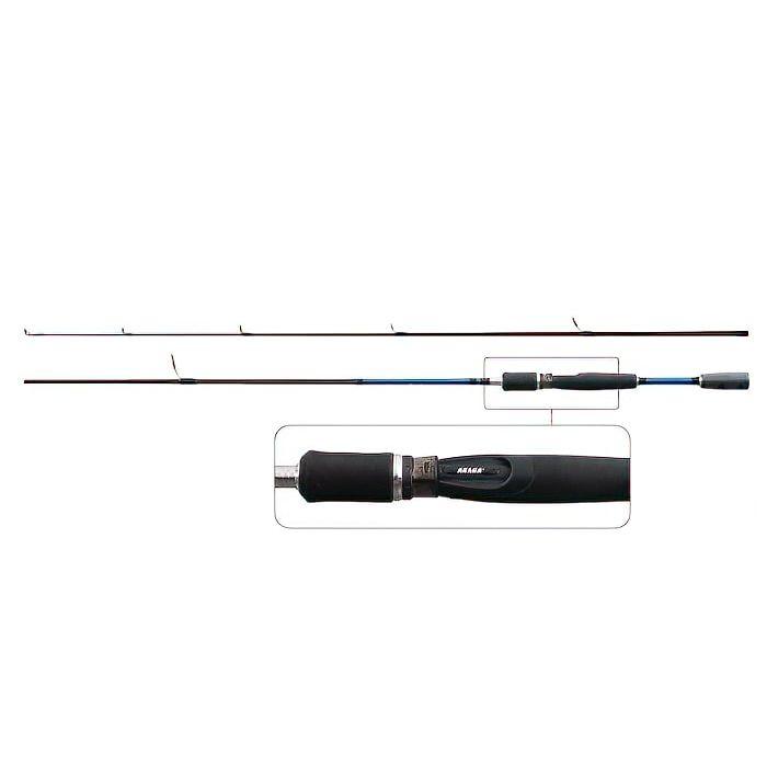 Akara 3167 Effect Series Zander IM8 AK-ES3167